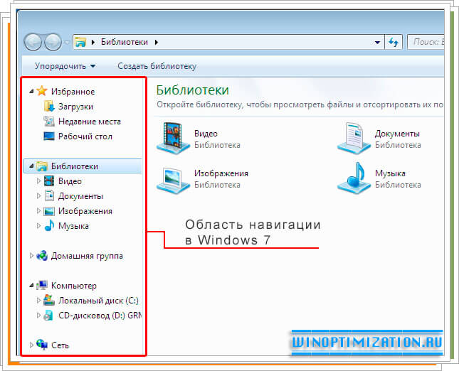 Область навигации по папкам в Windows 7